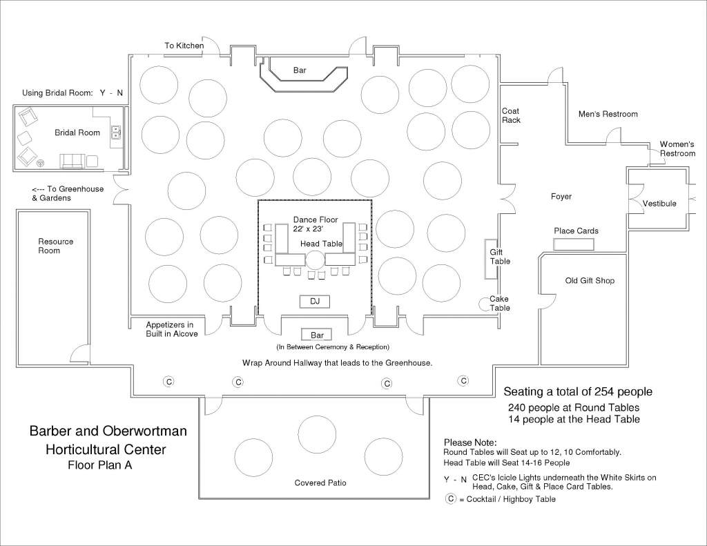 Barber & Oberwortmann Horticultural Center Floor Plan A