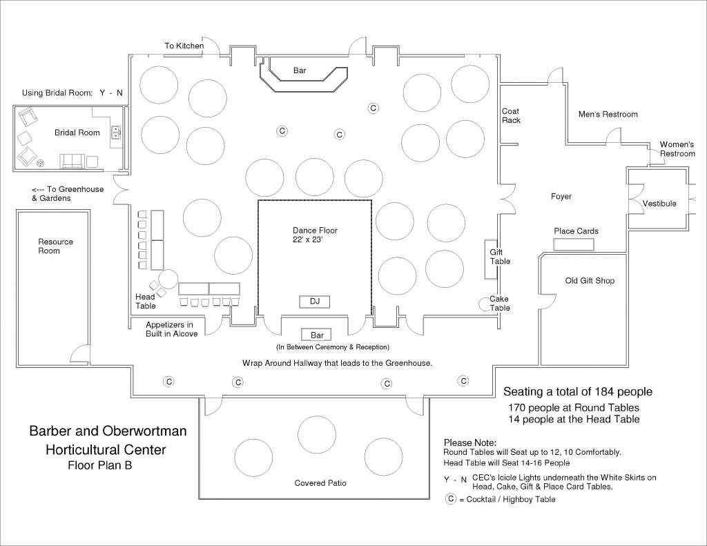 Barber & Oberwortmann Horticultural Center Floor Plan B